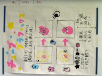デザイン分野のポスター例