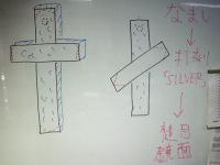 作業の説明
