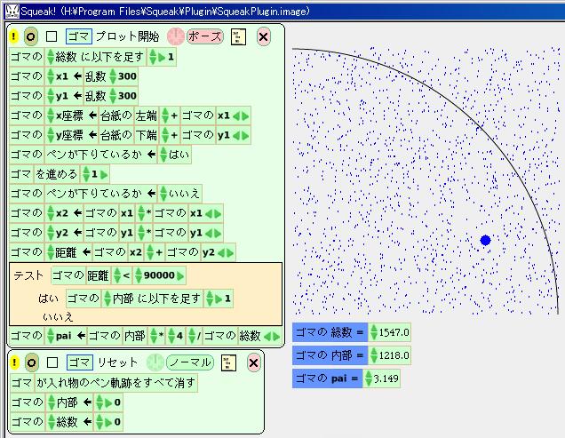 モンテカルロ法で円周率を測定
