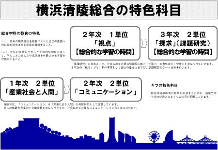 横浜清陵総合高校の4つの特色科目